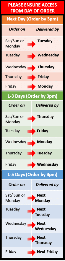 Website delivery options explained